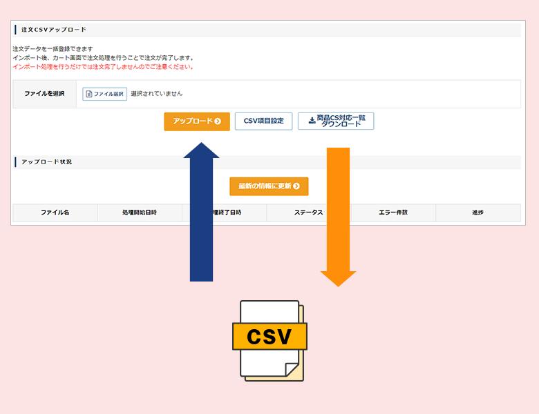 CSVアップロードでのカート一括投入